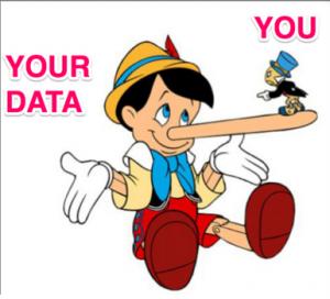 Data Lies