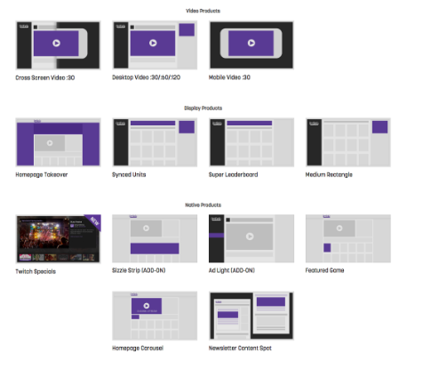 Twitch Ad Offering, IAB standard, Video, Display