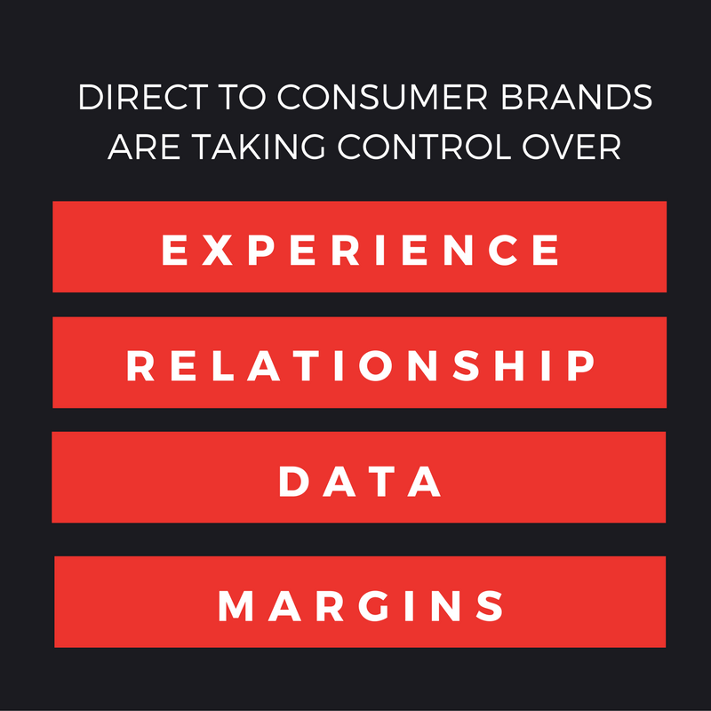 Direct To Consumers Brands Are Taking Control Over Experience, Relationship, Data and Margins
